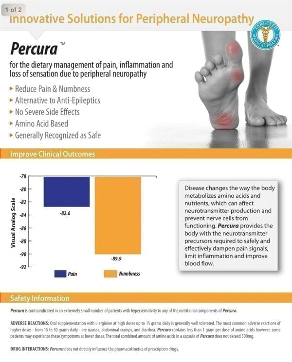 Percura Innovative Solutions for Peripheral Neuropathy