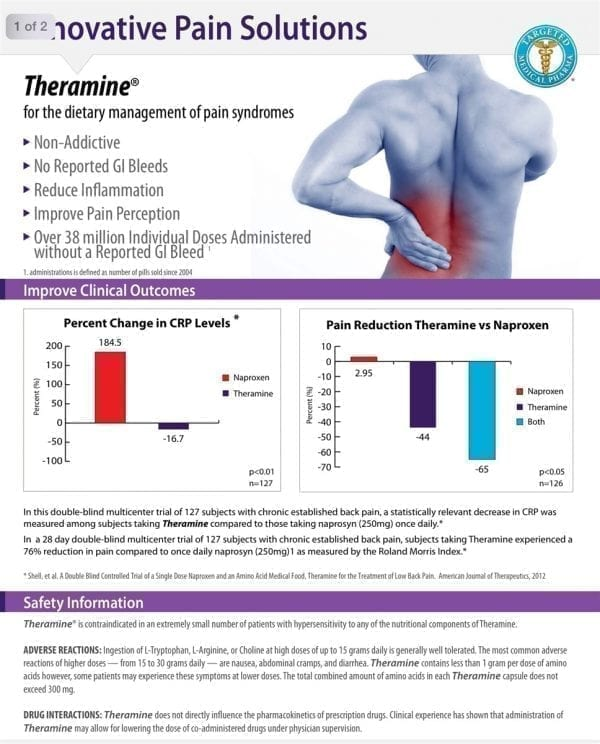 Theramine Innovative Pain Solutions
